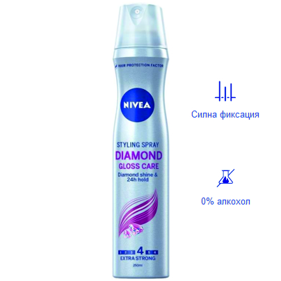 Diamond Gloss Care