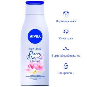 Cherry Blossom & Jojoba Oil