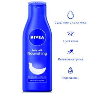 Nourishing milk